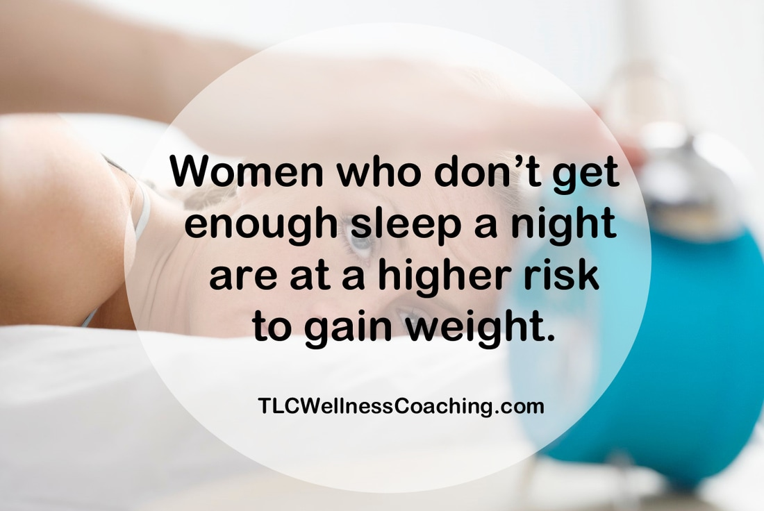 Women who got less than five hours of sleep a night were one third more likely to gain 33 pounds over the next 16 years.